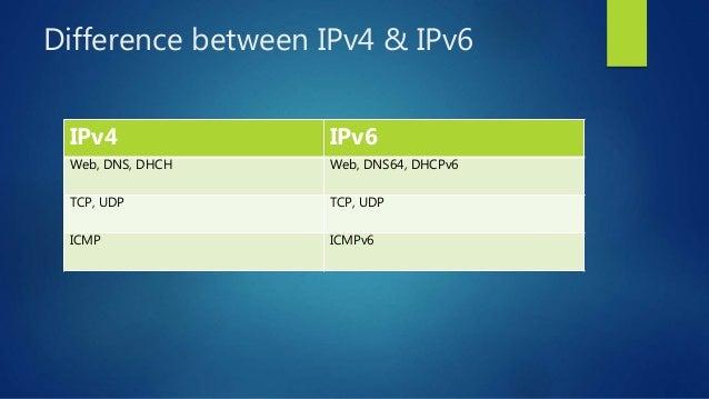 Difference between IPv4 & IPv6 IPv4 IPv6 Web, DNS, DHCH Web, DNS64, DHCPv6 TCP, UDP TCP, UDP ICMP ICMPv6