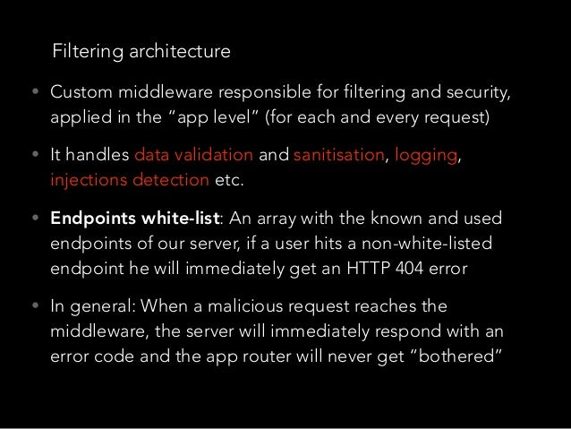 Security in Node JS and Express: