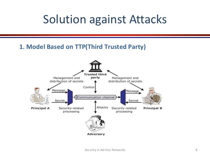 ad hoc network security thesis In this thesis, we propose a security framework for mobile ad hoc networks which consists of a network access 421 network model and security assumptions.