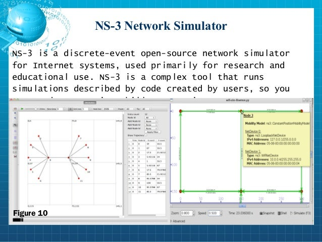 Security of software defined networking (sdn) and cognitive