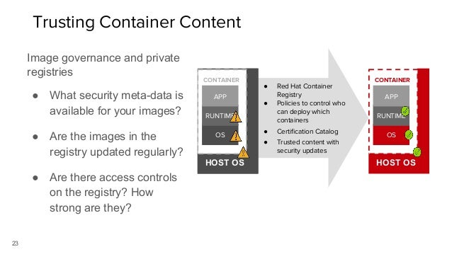 ● Red Hat Container Registry ● Policies to control who can deploy which containers ● Certification Catalog ● Trusted conte...