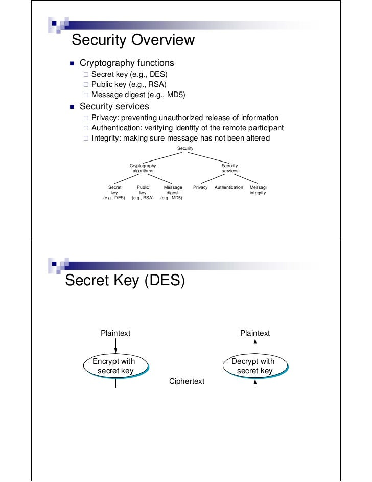 Security Overview Cryptography functions   Secret key (e.g., DES)   Public key (e.g., RSA)   Message digest (e.g., MD5) Se...