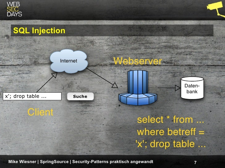 Java web security - Sql injection drop table example ...