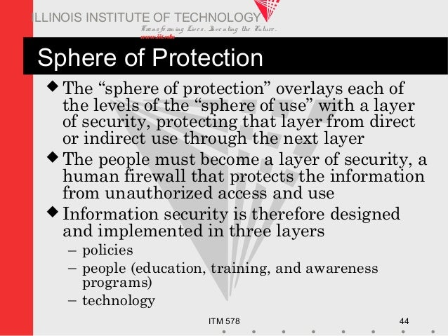 Transfo rm ing Live s. Inve nting the Future . www.iit.edu ITM 578 44 ILLINOIS INSTITUTE OF TECHNOLOGY Sphere of Protectio...