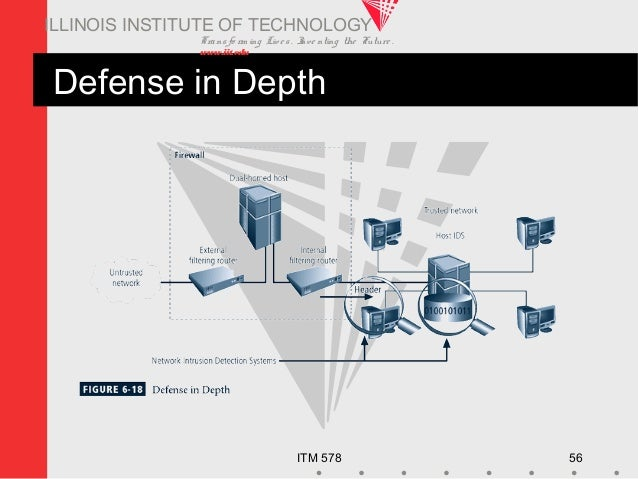 Transfo rm ing Live s. Inve nting the Future . www.iit.edu ITM 578 56 ILLINOIS INSTITUTE OF TECHNOLOGY Defense in Depth