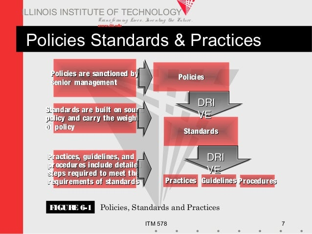 Transfo rm ing Live s. Inve nting the Future . www.iit.edu ITM 578 7 ILLINOIS INSTITUTE OF TECHNOLOGY Policies Standards &...