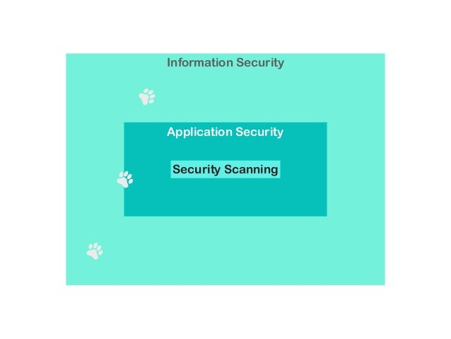 Application security • Defend assets • Search vulnerabilities • Prevent attacks • Disarm treats