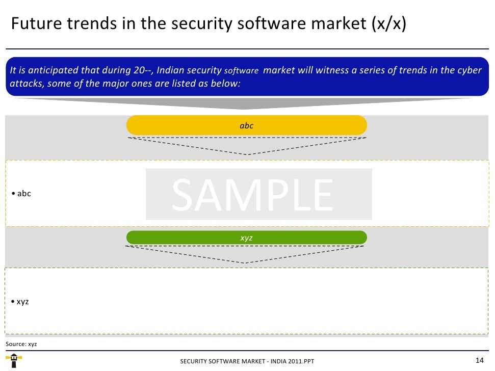 it security market in japan report In the last few decades, mobile security market has grown rapidly mobile security market research report- global forecast to 2022 id: mrfr/ict/0686-hcrr | april, 2018 o japan o south korea.