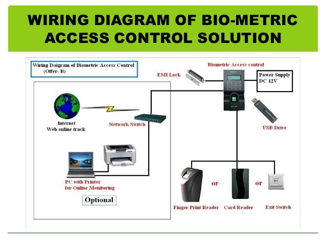 Security solution by digital enterprises sahibabad wiring diagram of bio metric access control solution 26 cheapraybanclubmaster Image collections