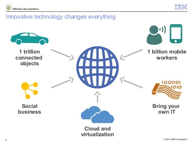 the evolving strategy at ibm View janet white's profile 9 people have recommended janet white: websites: evolving role executive partner business analytics & strategy ibm april 2015.