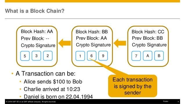 ISTA 2017 - Blockchain, beyond Bitcoin