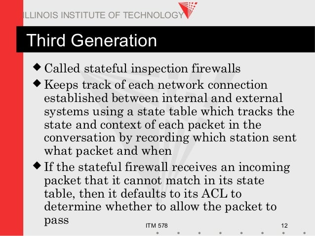 ITM 578 12 ILLINOIS INSTITUTE OF TECHNOLOGY Third Generation  Called stateful inspection firewalls  Keeps track of each ...