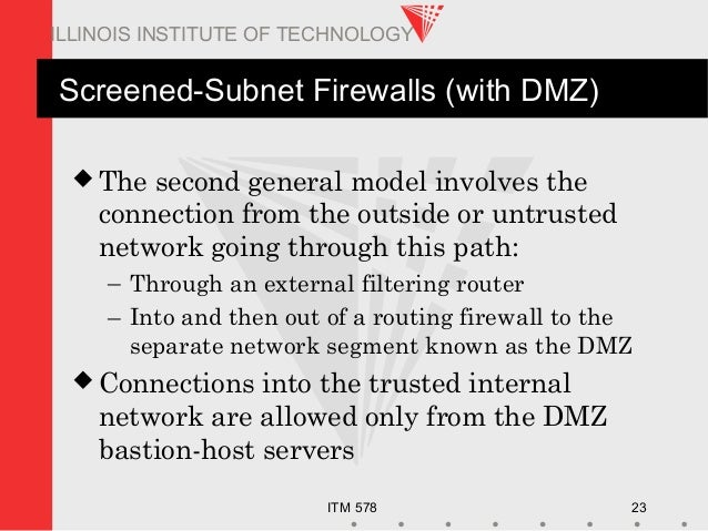 ITM 578 23 ILLINOIS INSTITUTE OF TECHNOLOGY Screened-Subnet Firewalls (with DMZ)  The second general model involves the c...