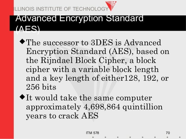 ITM 578 70 ILLINOIS INSTITUTE OF TECHNOLOGY Advanced Encryption Standard (AES) The successor to 3DES is Advanced Encrypti...