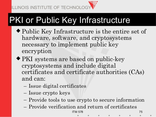 ITM 578 75 ILLINOIS INSTITUTE OF TECHNOLOGY PKI or Public Key Infrastructure  Public Key Infrastructure is the entire set...