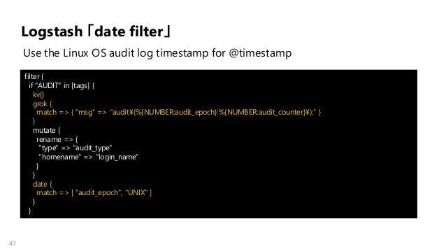 Date filter plugin | Logstash Reference [7.1] | Elastic
