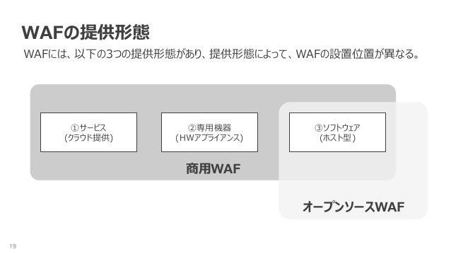 19 商用WAF オープンソースWAF WAFの提供形態 WAFには、以下の3つの提供形態があり、提供形態によって、WAFの設置位置が異なる。 ②専用機器 (HWアプライアンス) ①サービス (クラウド提供) ③ソフトウェア (ホスト型)