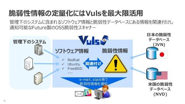 9 脆弱性情報の定量化にはVulsを最大限活用 管理下のシステムに含まれるソフトウェア情報と脆弱性データベースにある情報を関連付けし 通知可能なFuture製のOSS脆弱性スキャナー 管理下のシステム ソフトウェア情報 脆弱性情報 日本の脆弱性...