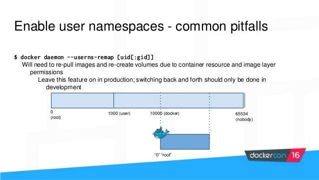 Docker Security workshop slides
