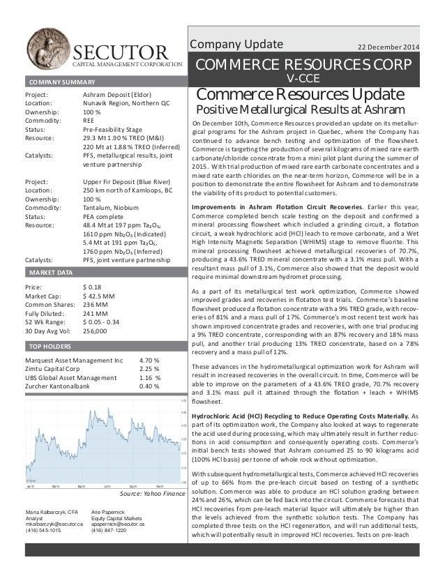 SECUTORCAPITAL MANAGEMENT CORPORATION 22 December 2014 COMMERCE RESOURCES CORP Commerce Resources Update Positive Metallur...