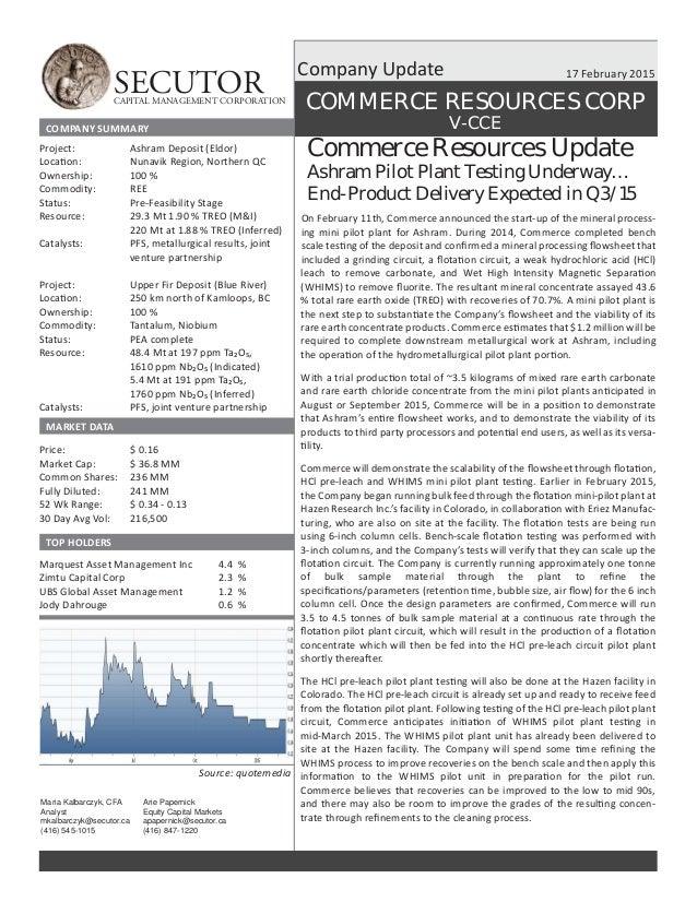 SECUTORCAPITAL MANAGEMENT CORPORATION 17 February 2015 COMMERCE RESOURCES CORP Commerce Resources Update Ashram Pilot Plan...