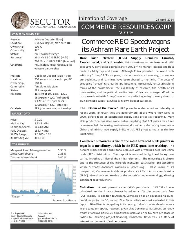 SECUTORCAPITAL MANAGEMENT CORPORATION 28 April 2014 COMMERCE RESOURCES CORP Commerce REO Speedwagons its Ashram Rare Earth...
