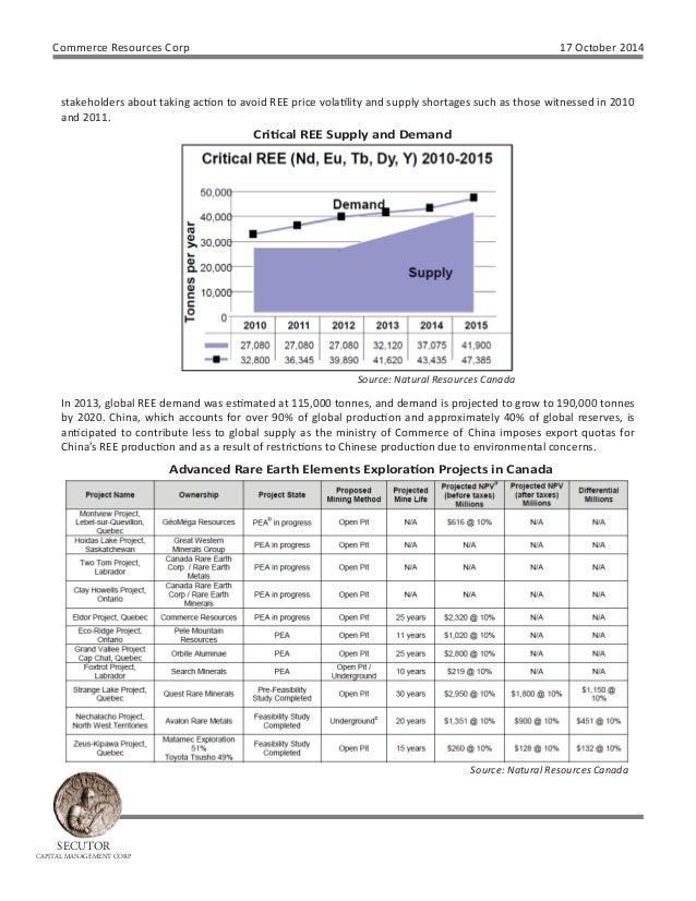 Secutor Capital Management:  Commerce Resources Corp. (October 2014) Slide 2