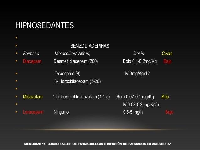 Ivermectin parasites