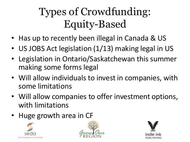 Types of Crowdfunding: Equity-Based • Has up to recently been illegal in Canada & US • US JOBS Act legislation (1/13) maki...