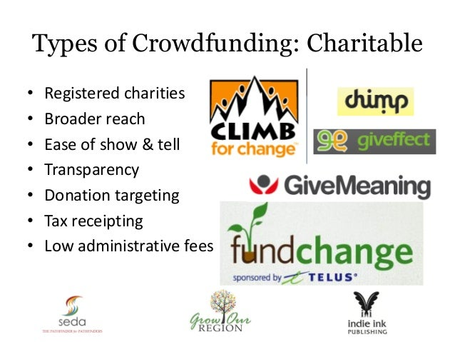 Types of Crowdfunding: Charitable • Registered charities • Broader reach • Ease of show & tell • Transparency • Donation t...