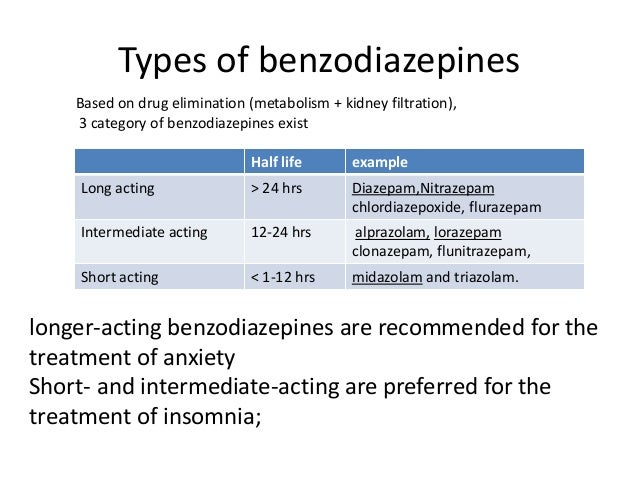 Non sedating benzodiazepines