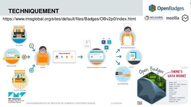TECHNIQUEMENT 31/03/2019ENVIRONNEMENTS DE GESTION DE DONNÉES D'APPRENTISSAGE 16 https://www.imsglobal.org/sites/default/fi...