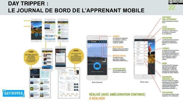 DAY TRIPPER : LE JOURNAL DE BORD DE L'APPRENANT MOBILE 31/03/2019ENVIRONNEMENTS DE GESTION DE DONNÉES D'APPRENTISSAGE 22