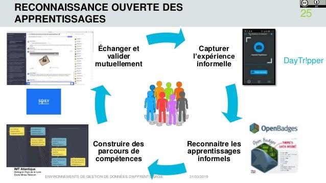 RECONNAISSANCE OUVERTE DES APPRENTISSAGES 31/03/2019 25 Capturer l'expérience informelle Reconnaitre les apprentissages in...