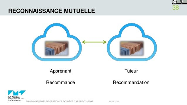 RECONNAISSANCE MUTUELLE 31/03/2019ENVIRONNEMENTS DE GESTION DE DONNÉES D'APPRENTISSAGE 38 Apprenant Recommandé Tuteur Reco...