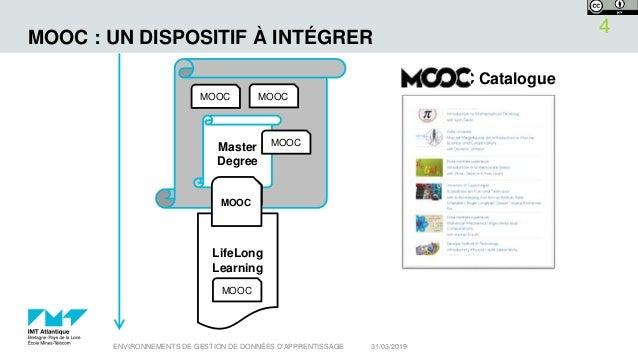 MOOC : UN DISPOSITIF À INTÉGRER 31/03/2019ENVIRONNEMENTS DE GESTION DE DONNÉES D'APPRENTISSAGE 4 Master Degree MOOC Catalo...