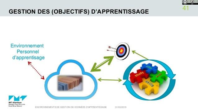 GESTION DES (OBJECTIFS) D'APPRENTISSAGE 31/03/2019ENVIRONNEMENTS DE GESTION DE DONNÉES D'APPRENTISSAGE 41 Environnement Pe...