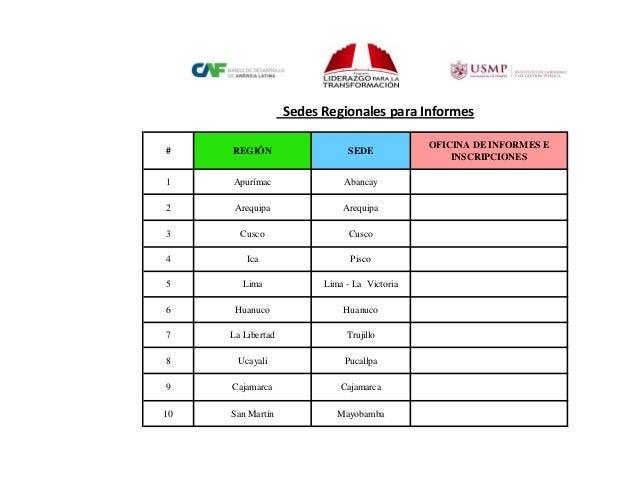 Sedes Regionales para Informes #  REGIÓN  SEDE  1  Apurímac  Abancay  2  Arequipa  Arequipa  3  Cusco  Cusco  4  Ica  Pisc...