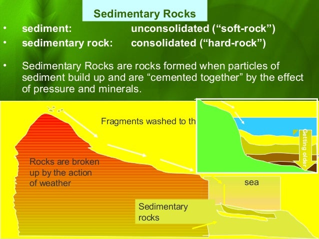 a study on light effects measurement on sedimentary particles in water Clastic sedimentary rocks are further organized according to the size of the sediment particles chemical sedimentary rocks are not formed from sediments in the way that clastic rocks are instead, they are formed from chemicals (elements) dissolved in water.
