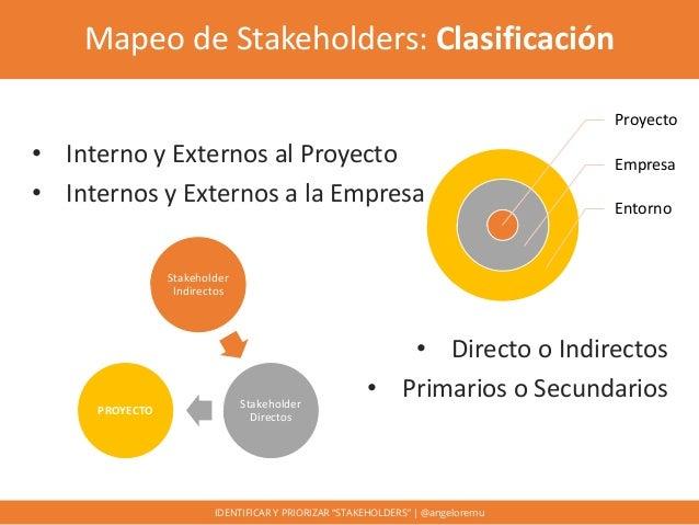 Identificar Y Priorizar Stakeholders