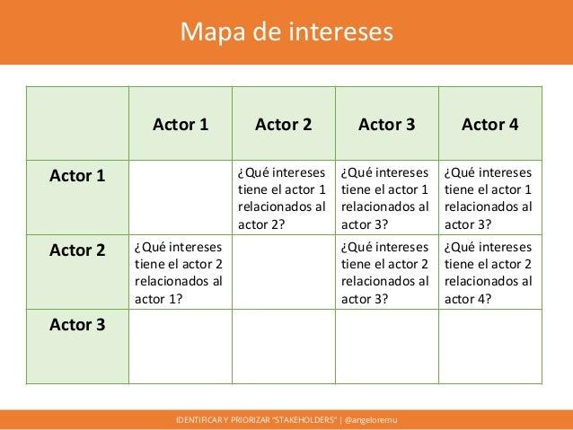 """Identificar y priorizar """"stakeholders"""" Slide 24"""
