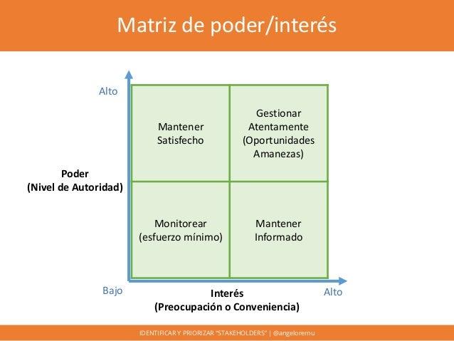 """Identificar y priorizar """"stakeholders"""" Slide 26"""