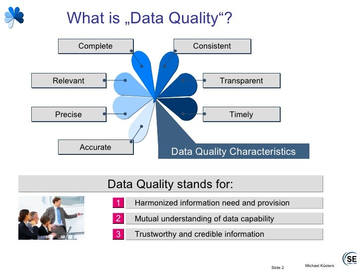Data Quality Definitions