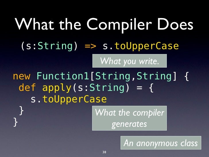 "receive {            case s:Shape =>              s.draw()              sender ! ""drawn""       pattern            case ""ex..."