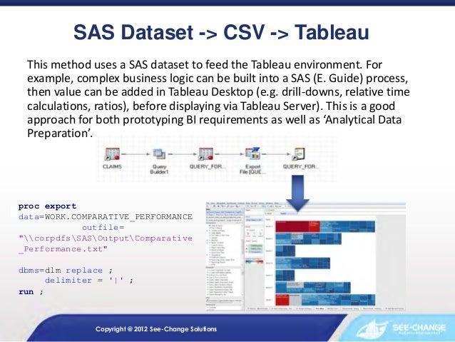 SAS/Tableau integration