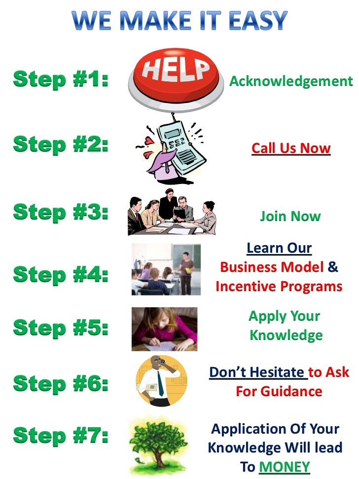 Step #1:      AcknowledgementStep #2:         Call Us NowStep #3:          Join Now                 Learn OurStep #4:     ...