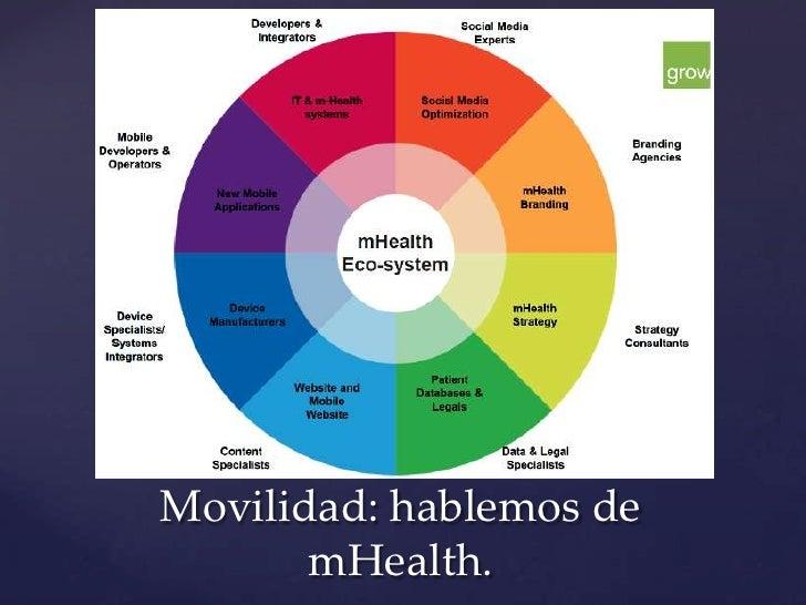 Movilidad: hablemos de       mHealth.