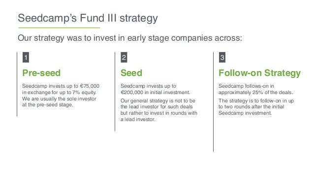 Seedcamp's Fund III strategy Pre-seed Seedcamp invests up to €75,000 in exchange for up to 7% equity. We are usually the s...