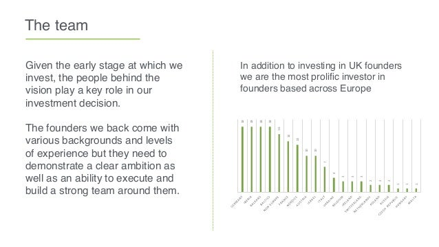The team Given the early stage at which we invest, the people behind the vision play a key role in our investment decision...