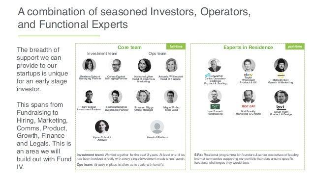 Investment team Ops team Reshma Sohoni Managing Partner Carlos Espinal Managing Partner Tom Wilson Investment Partner Sia ...